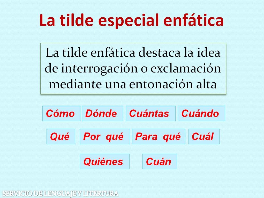 Presentación sobre la tilde especial enfática   Recurso